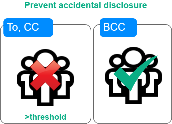 Prevent accidental disclosure