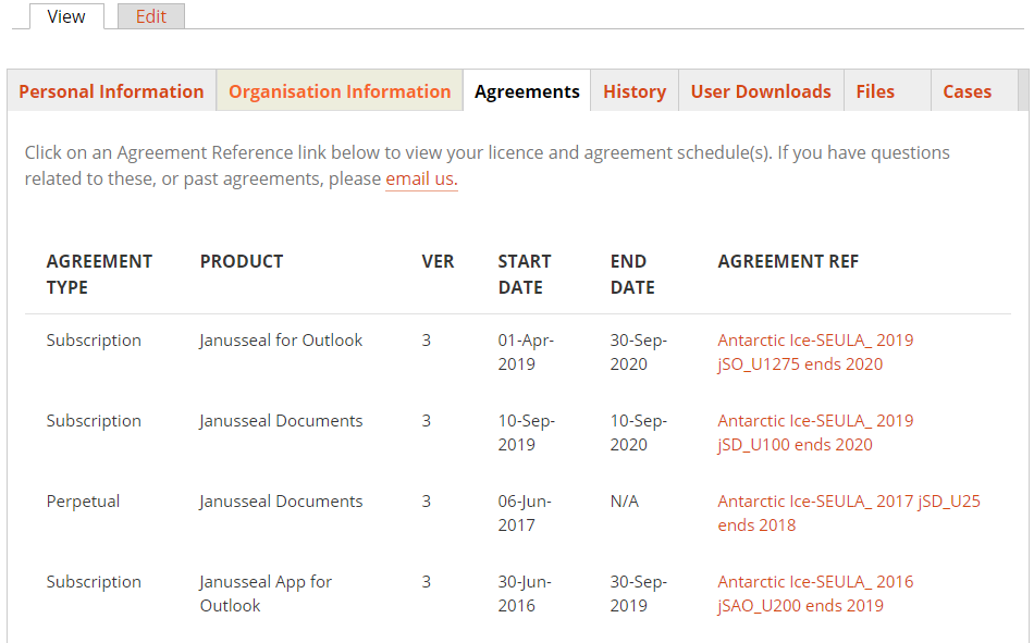 Self-service website agreements